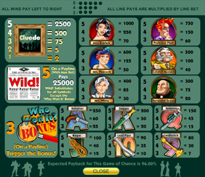 Cluedo - Slots from IGT