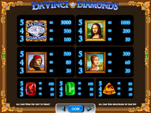 Da Vinci Diamonds - Slots from IGT