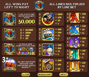 Treasure Quest - Slots from IGT