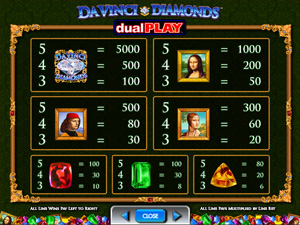DaVinci Diamonds Dual Play slots from IGT