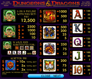 Dungeons and Dragons - IGT Slots