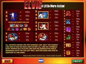 Elvis - Slots from IGT