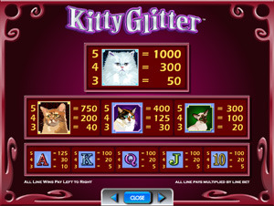 Kitty Glitter from IGT