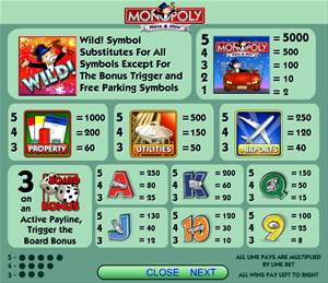 Monopoly - Here and Now from IGT
