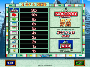 Monopoly Multiplier from IGT
